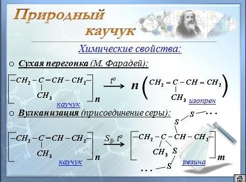Каучук Химия 10 Класс Презентация